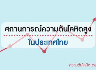 ความดันโลหิต ตอนที่ 4: สถานการณ์ความดันโลหิตสูงในประเทศไทย